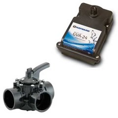 Valve and Actuator KitsT