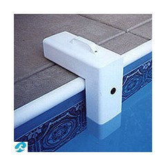 PoolGuard In-Ground Pool Alarm w/Remote